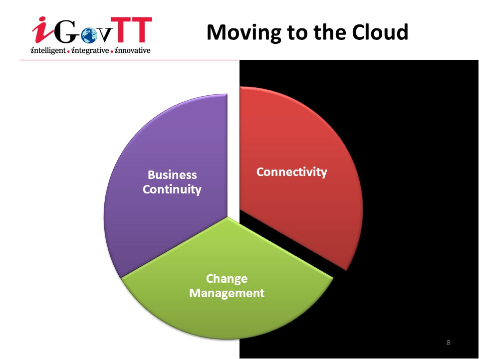 Moving to the Cloud Connectivity Change Management Business Continuity 8