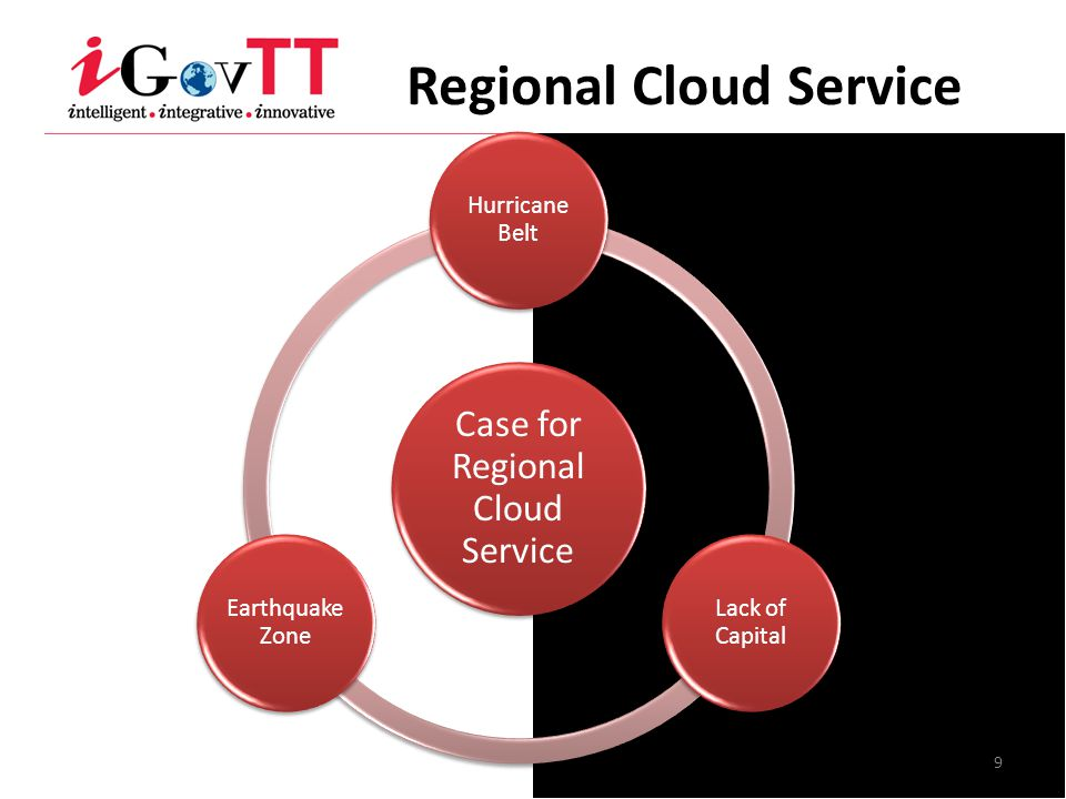 9 Regional Cloud Service Case for Regional Cloud Service Hurricane Belt Lack of Capital Earthquake Zone