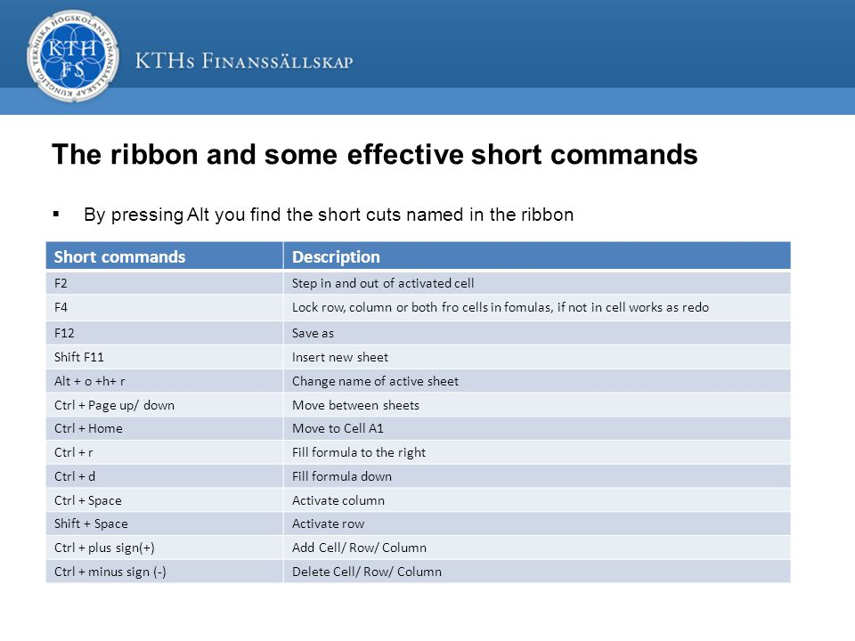 The ribbon and some effective short commands  By pressing Alt you find the short cuts named in the ribbon Short commandsDescription F2Step in and out of activated cell F4Lock row, column or both fro cells in fomulas, if not in cell works as redo F12Save as Shift F11Insert new sheet Alt + o +h+ rChange name of active sheet Ctrl + Page up/ downMove between sheets Ctrl + HomeMove to Cell A1 Ctrl + rFill formula to the right Ctrl + dFill formula down Ctrl + SpaceActivate column Shift + SpaceActivate row Ctrl + plus sign(+)Add Cell/ Row/ Column Ctrl + minus sign (-)Delete Cell/ Row/ Column