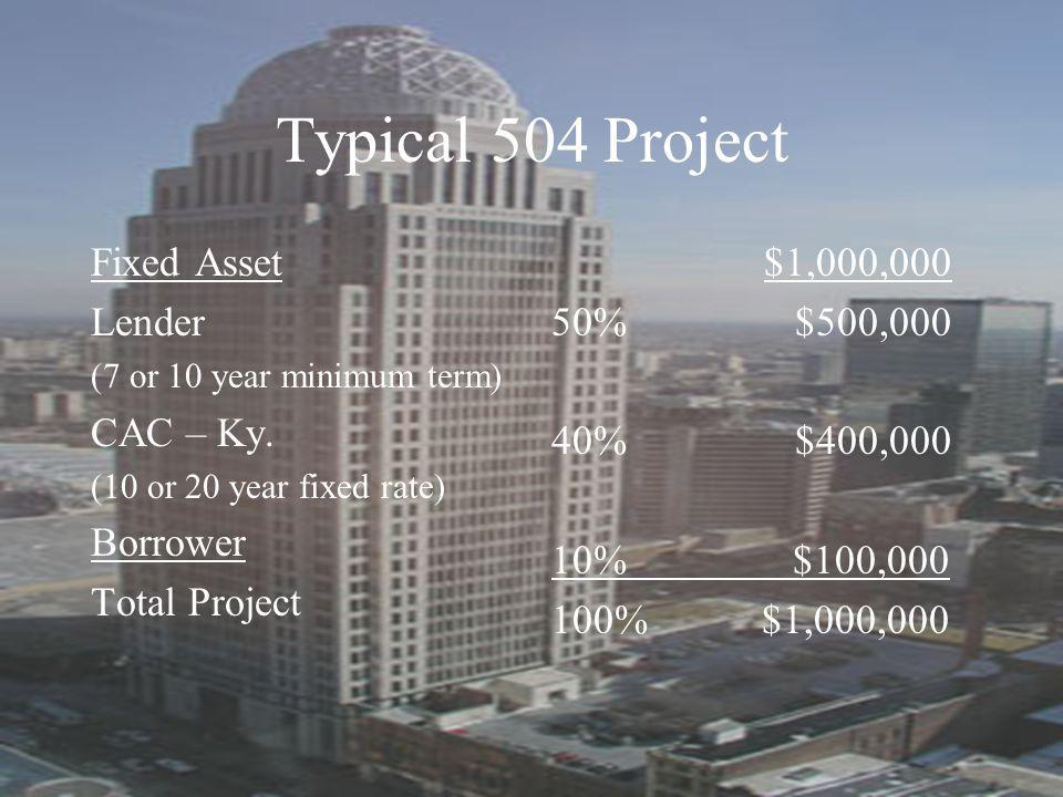 Typical 504 Project Fixed Asset Lender (7 or 10 year minimum term) CAC – Ky.
