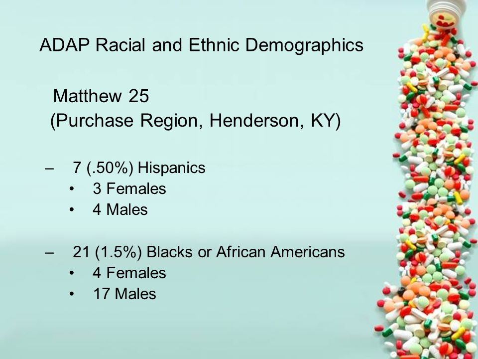 ADAP Racial and Ethnic Demographics Matthew 25 (Purchase Region, Henderson, KY) –7 (.50%) Hispanics 3 Females 4 Males –21 (1.5%) Blacks or African Americans 4 Females 17 Males