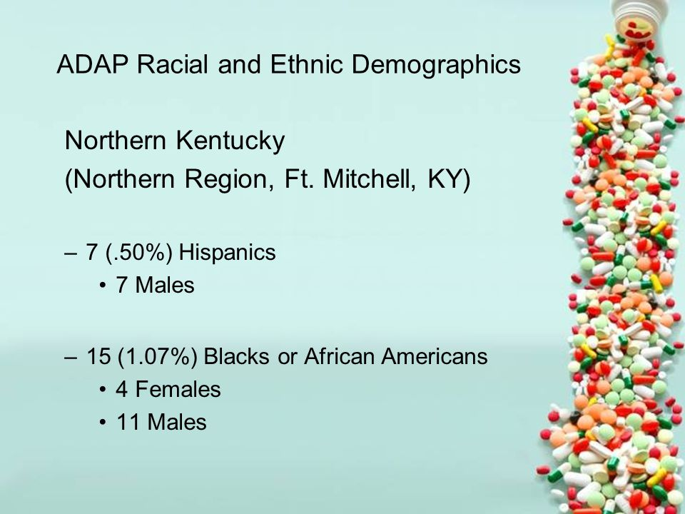 ADAP Racial and Ethnic Demographics Northern Kentucky (Northern Region, Ft.
