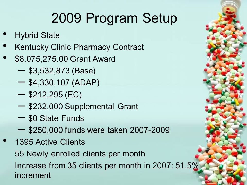 2009 Program Setup Hybrid State Kentucky Clinic Pharmacy Contract $8,075,275.00 Grant Award – $3,532,873 (Base) – $4,330,107 (ADAP) – $212,295 (EC) – $232,000 Supplemental Grant – $0 State Funds – $250,000 funds were taken 2007-2009 1395 Active Clients 55 Newly enrolled clients per month Increase from 35 clients per month in 2007: 51.5% increment