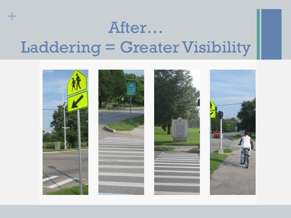 + After… Laddering = Greater Visibility
