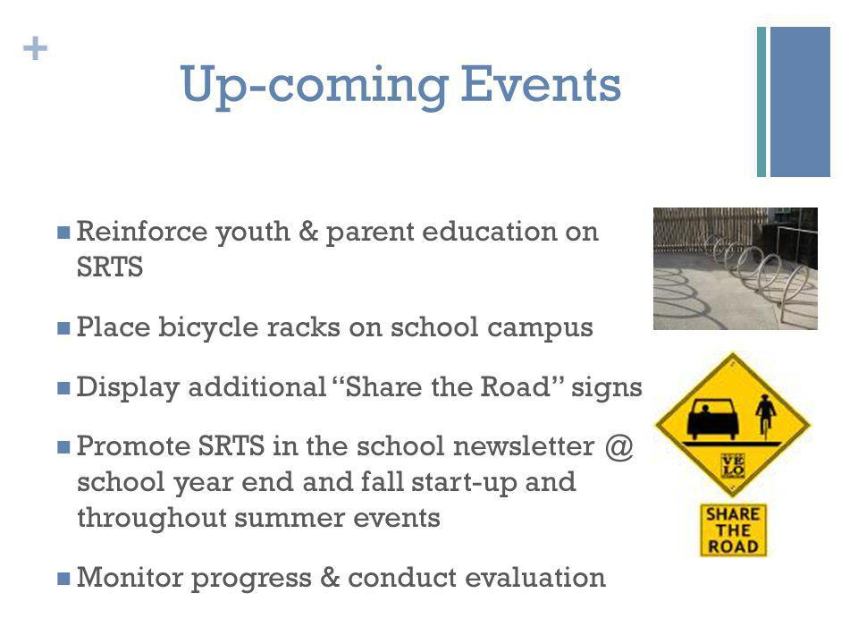 + Up-coming Events Reinforce youth & parent education on SRTS Place bicycle racks on school campus Display additional Share the Road signs Promote SRTS in the school newsletter @ school year end and fall start-up and throughout summer events Monitor progress & conduct evaluation