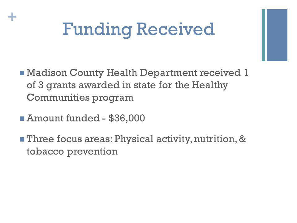 + Funding Received Madison County Health Department received 1 of 3 grants awarded in state for the Healthy Communities program Amount funded - $36,000 Three focus areas: Physical activity, nutrition, & tobacco prevention