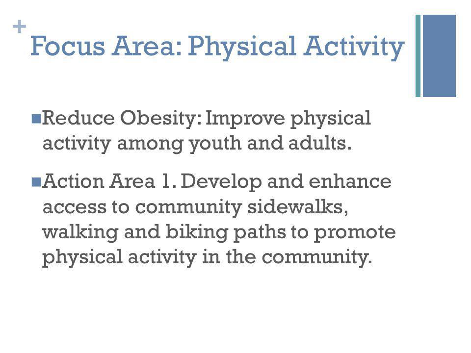 + Focus Area: Physical Activity Reduce Obesity: Improve physical activity among youth and adults. Action Area 1. Develop and enhance access to communi