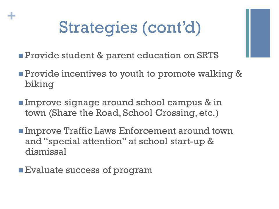 + Strategies (cont'd) Provide student & parent education on SRTS Provide incentives to youth to promote walking & biking Improve signage around school campus & in town (Share the Road, School Crossing, etc.) Improve Traffic Laws Enforcement around town and special attention at school start-up & dismissal Evaluate success of program