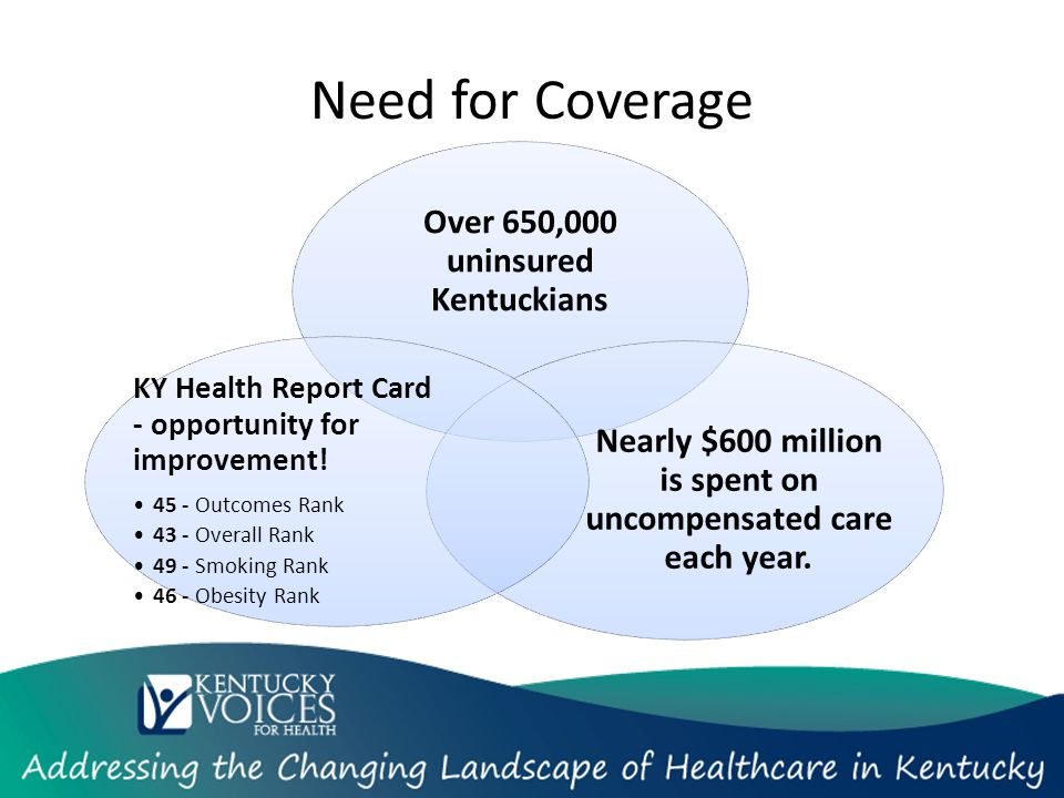 Need for Coverage Over 650,000 uninsured Kentuckians Nearly $600 million is spent on uncompensated care each year.