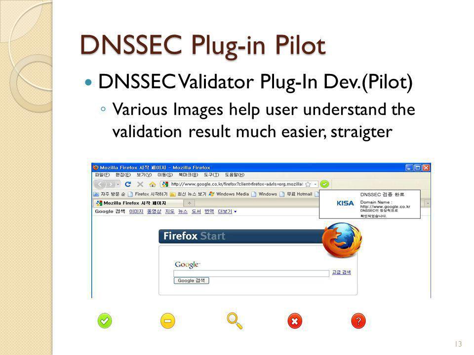 DNSSEC Plug-in Pilot DNSSEC Validator Plug-In Dev.(Pilot) ◦ Various Images help user understand the validation result much easier, straigter 13