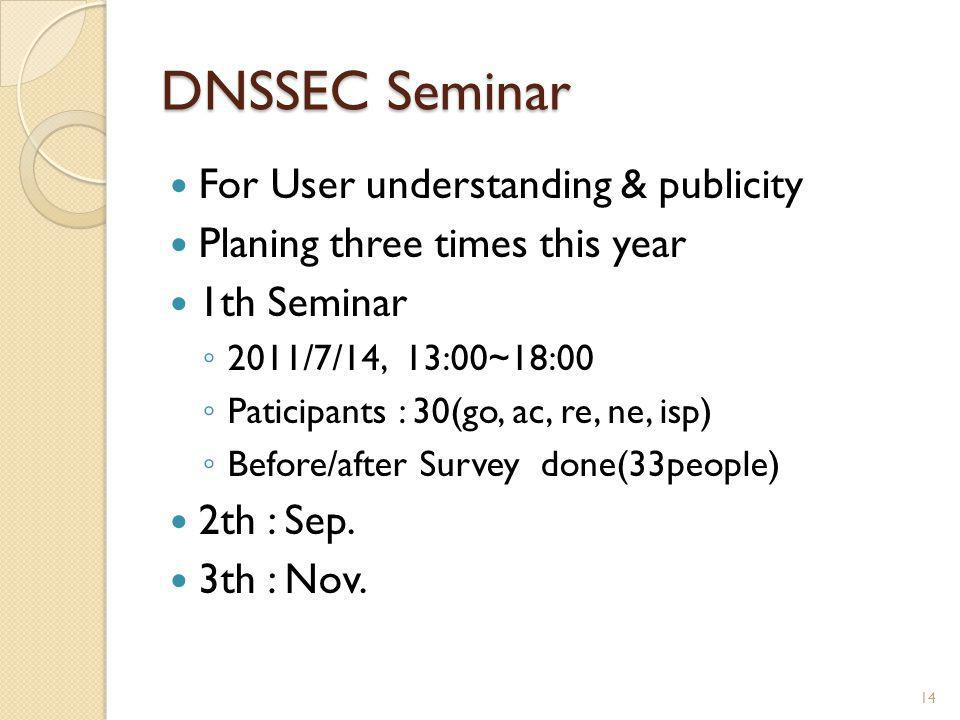 DNSSEC Seminar For User understanding & publicity Planing three times this year 1th Seminar ◦ 2011/7/14, 13:00~18:00 ◦ Paticipants : 30(go, ac, re, ne, isp) ◦ Before/after Survey done(33people) 2th : Sep.
