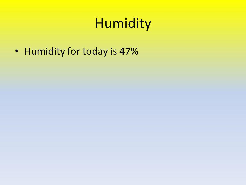Humidity Humidity for today is 47%