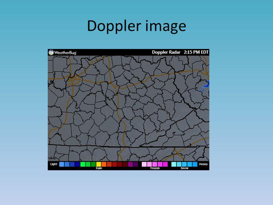 Doppler image