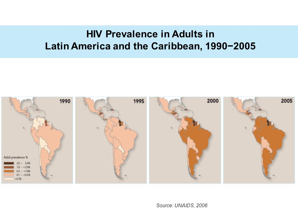 HIV Prevalence in Adults in Latin America and the Caribbean, 1990−2005 Source: UNAIDS, 2006