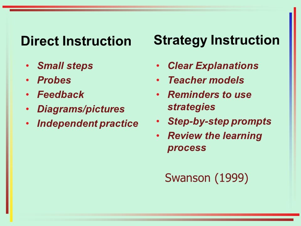Direct Instruction Small steps Probes Feedback Diagrams/pictures Independent practice Clear Explanations Teacher models Reminders to use strategies Step-by-step prompts Review the learning process Strategy Instruction Swanson (1999)