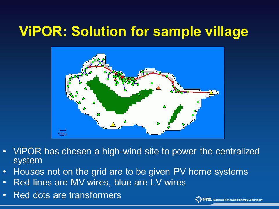 Renewable Technologies Solar PV Wind Biomass and biofuels Hydro