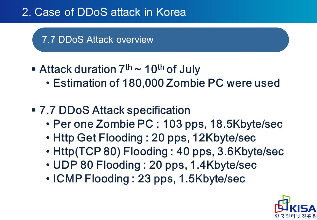 2. Case of DDoS attack in Korea  kr DNS Query per day (Millions)