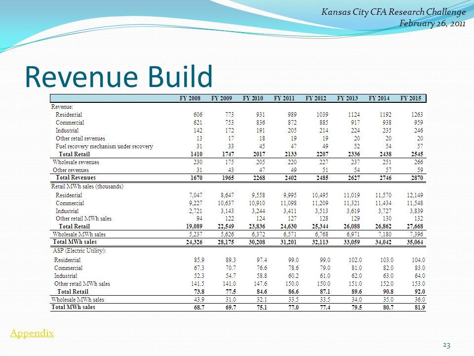 Kansas City CFA Research Challenge February 26, 2011 Revenue Build Appendix 23