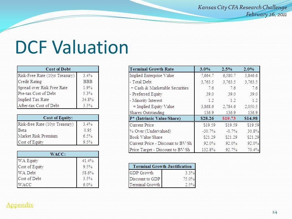 Kansas City CFA Research Challenge February 26, 2011 DCF Valuation Appendix 24