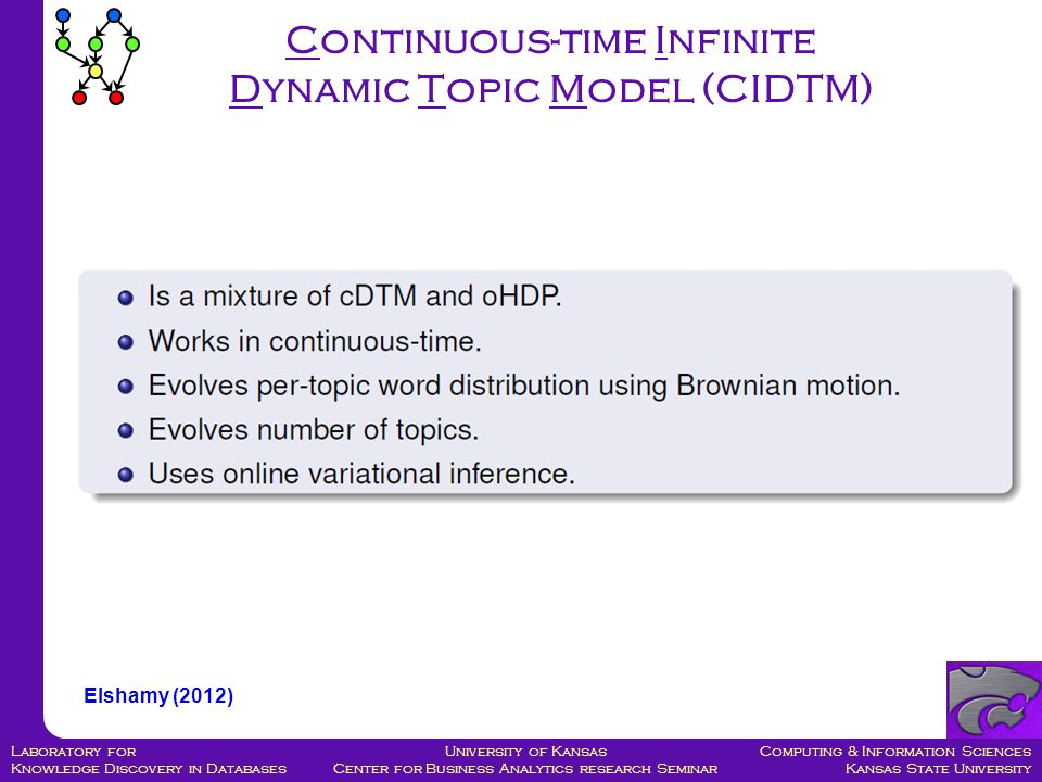 Computing & Information Sciences Kansas State University University of Kansas Center for Business Analytics research Seminar Laboratory for Knowledge Discovery in Databases Continuous-time Infinite Dynamic Topic Model (CIDTM) Elshamy (2012)