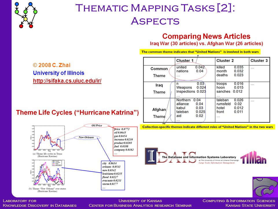 Computing & Information Sciences Kansas State University University of Kansas Center for Business Analytics research Seminar Laboratory for Knowledge Discovery in Databases Thematic Mapping Tasks [2]: Aspects © 2008 C.
