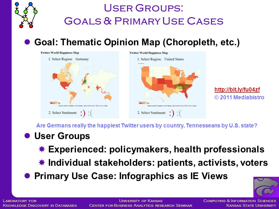 Computing & Information Sciences Kansas State University University of Kansas Center for Business Analytics research Seminar Laboratory for Knowledge Discovery in Databases User Groups: Goals & Primary Use Cases Goal: Thematic Opinion Map (Choropleth, etc.) User Groups  Experienced: policymakers, health professionals  Individual stakeholders: patients, activists, voters Primary Use Case: Infographics as IE Views http://bit.ly/fu04zf © 2011 Mediabistro Are Germans really the happiest Twitter users by country, Tennesseans by U.S.