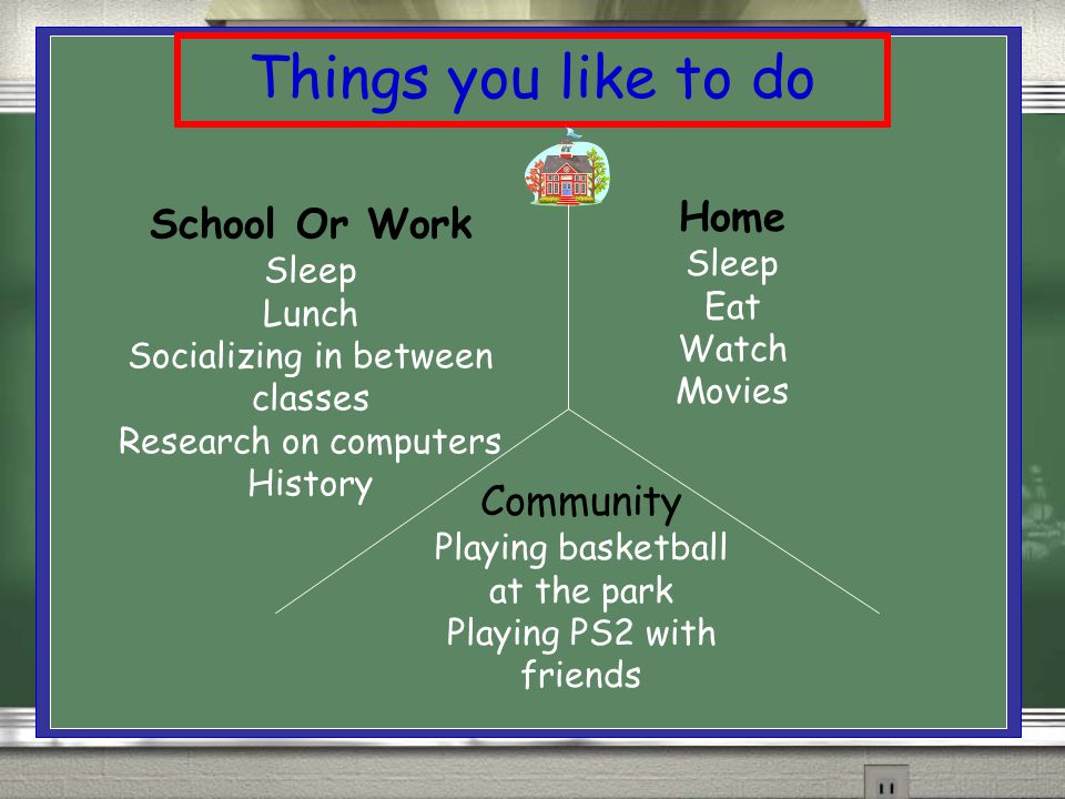 Things you like to do School Or Work Sleep Lunch Socializing in between classes Research on computers History Home Sleep Eat Watch Movies Community Playing basketball at the park Playing PS2 with friends