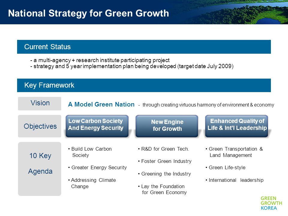 Current Status - a multi-agency + research institute participating project - strategy and 5 year implementation plan being developed (target date July 2009) National Strategy for Green Growth Key Framework A Model Green Nation - through creating virtuous harmony of environment & economy Vision Objectives 10 Key Agenda Low Carbon Society And Energy Security New Engine for Growth Enhanced Quality of Life & Int'l Leadership Build Low Carbon Society Greater Energy Security Addressing Climate Change R&D for Green Tech.