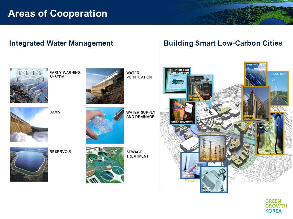 Areas of Cooperation Integrated Water ManagementBuilding Smart Low-Carbon Cities EARLY WARNING SYSTEM DAMS RESERVOIR WATER PURIFICATION WATER SUPPLY AND DRAINAGE SEWAGE TREATMENT