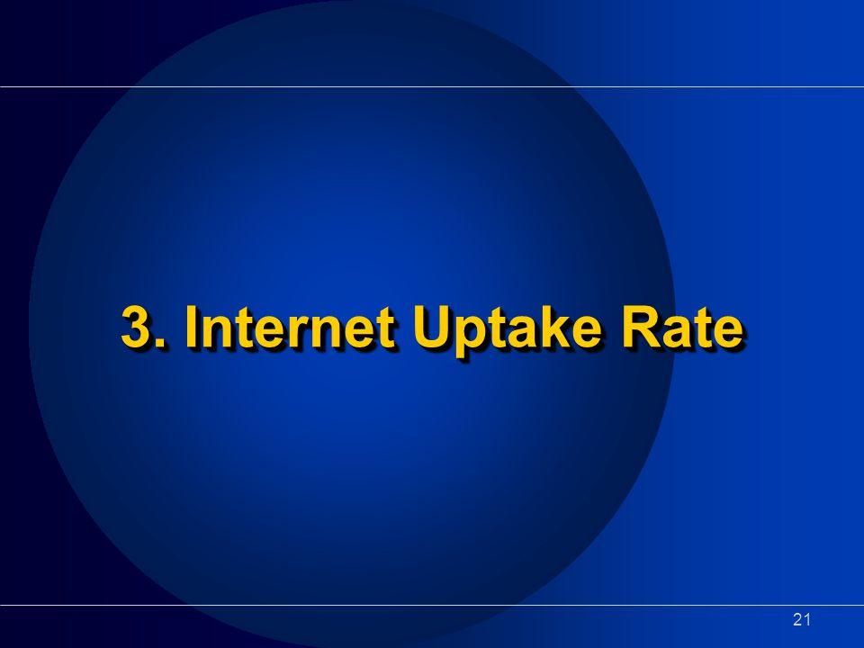 21 3. Internet Uptake Rate