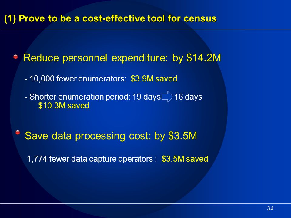 (1) Prove to be a cost-effective tool for census 34 - 10,000 fewer enumerators: $3.9M saved - Shorter enumeration period: 19 days 16 days $10.3M saved Reduce personnel expenditure: by $14.2M 1,774 fewer data capture operators : $3.5M saved Save data processing cost: by $3.5M