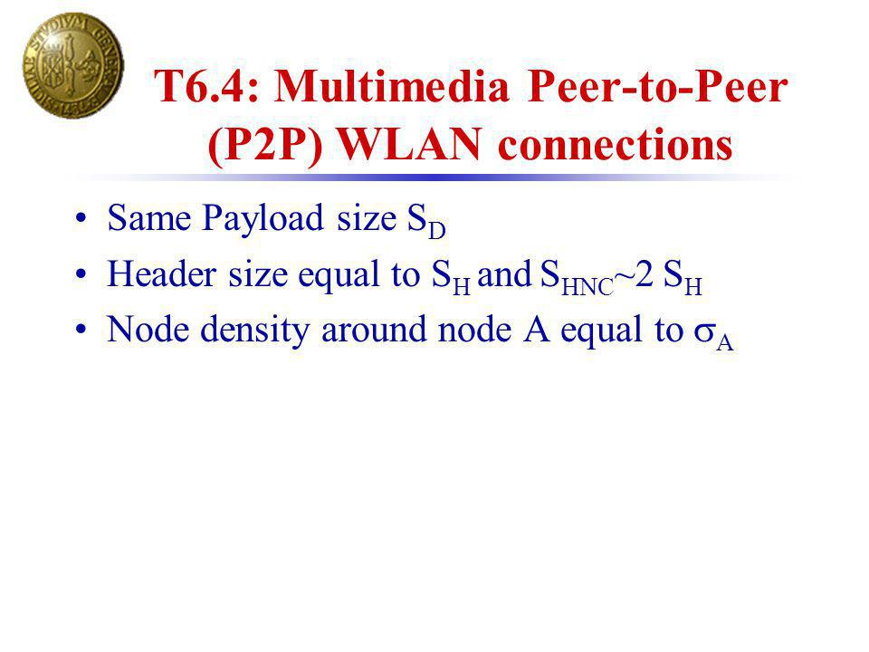T6.4: Multimedia Peer-to-Peer (P2P) WLAN connections Same Payload size S D Header size equal to S H and S HNC ~2 S H Node density around node A equal