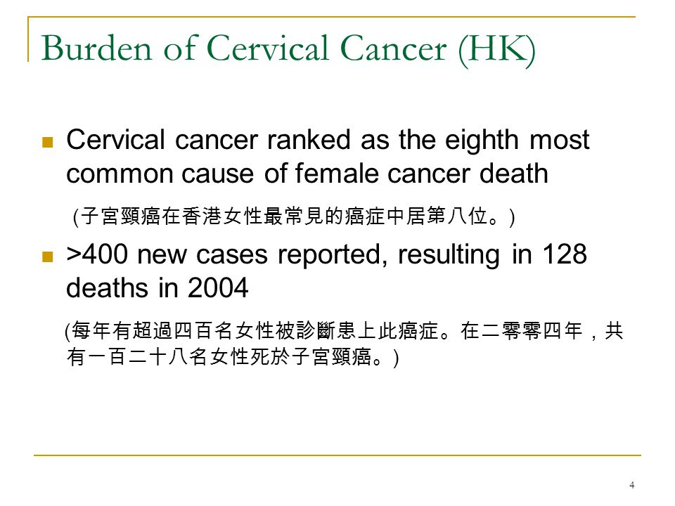 4 Burden of Cervical Cancer (HK) Cervical cancer ranked as the eighth most common cause of female cancer death ( 子宮頸癌在香港女性最常見的癌症中居第八位。 ) >400 new case