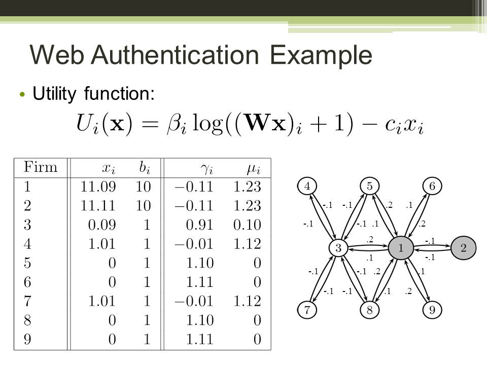 Web Authentication Example Utility function: -.1.1.2.1.2.1.2.1 -.1.2.1