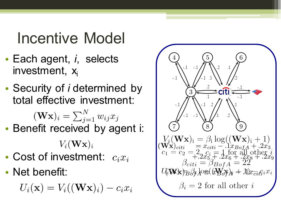 -.1.1.2.1.2.1.2.1 Incentive Model Each agent, i, selects investment, x i Security of i determined by total effective investment: Benefit received by agent i: Cost of investment: Net benefit: