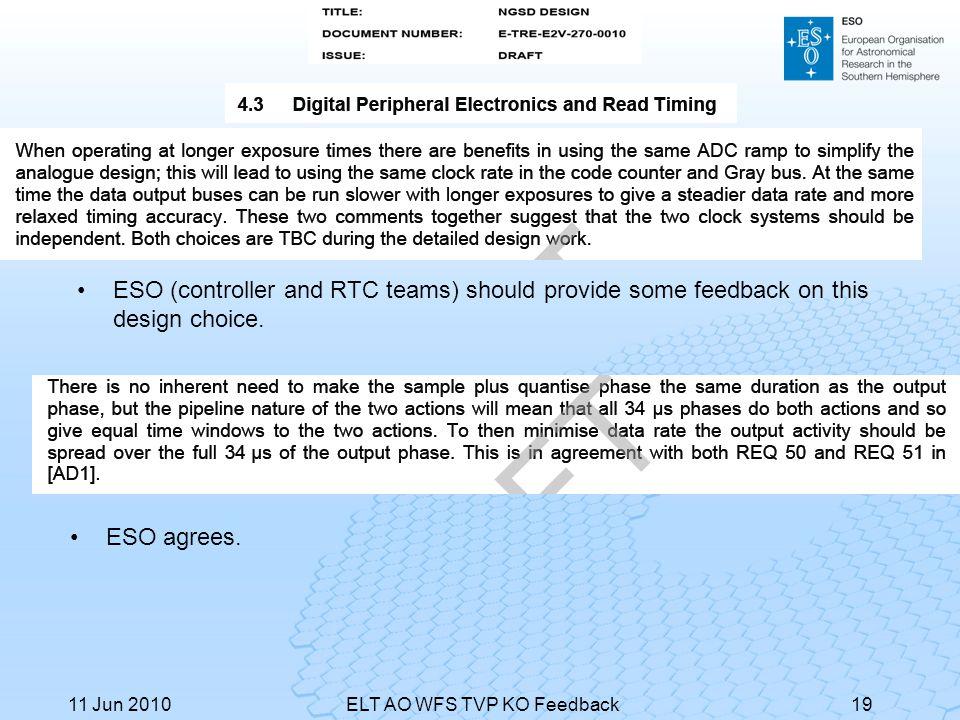 ESO (controller and RTC teams) should provide some feedback on this design choice. 11 Jun 2010ELT AO WFS TVP KO Feedback19 ESO agrees.