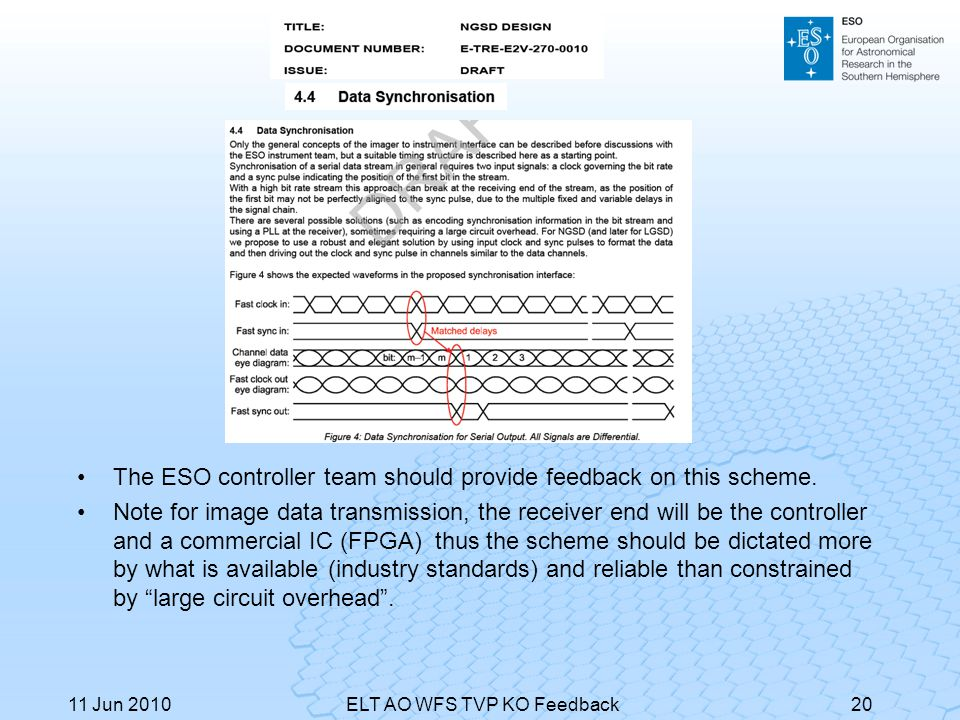 The ESO controller team should provide feedback on this scheme. Note for image data transmission, the receiver end will be the controller and a commer