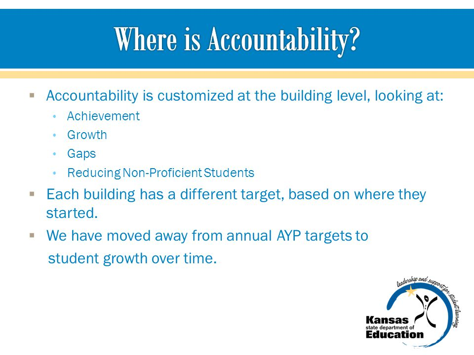  Accountability is customized at the building level, looking at: Achievement Growth Gaps Reducing Non-Proficient Students  Each building has a diffe