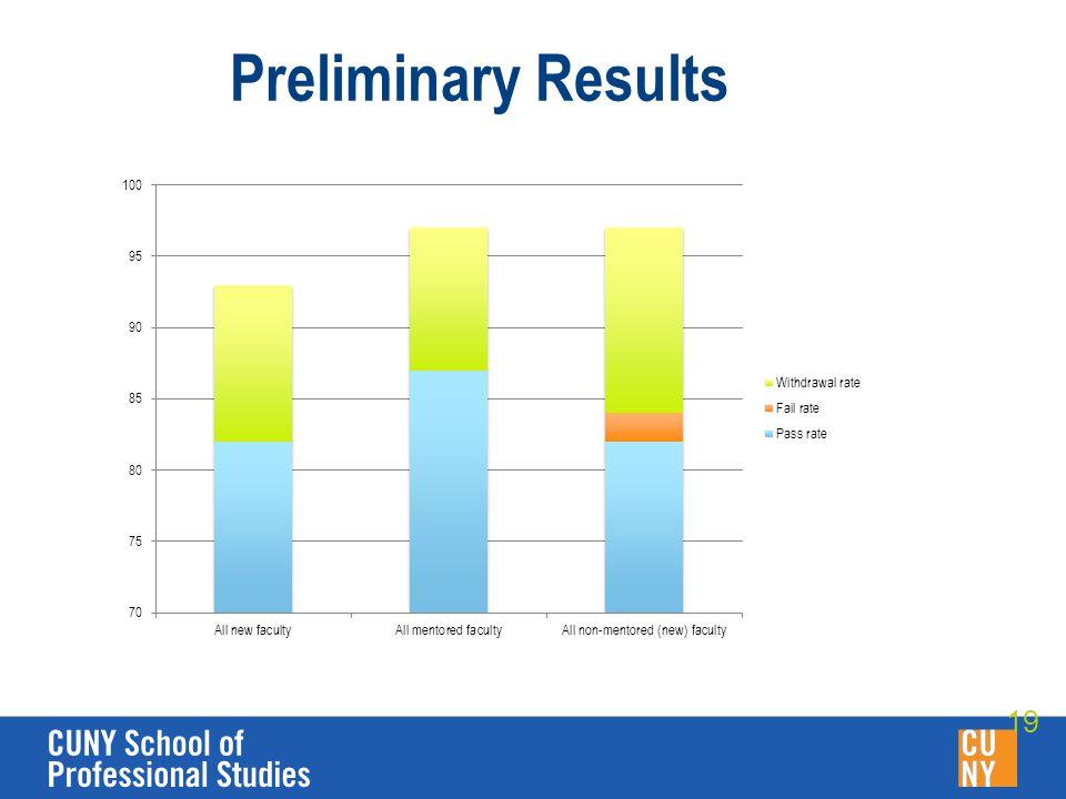Preliminary Results 19