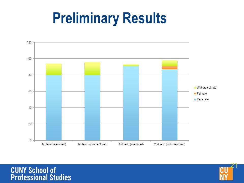 Preliminary Results 21