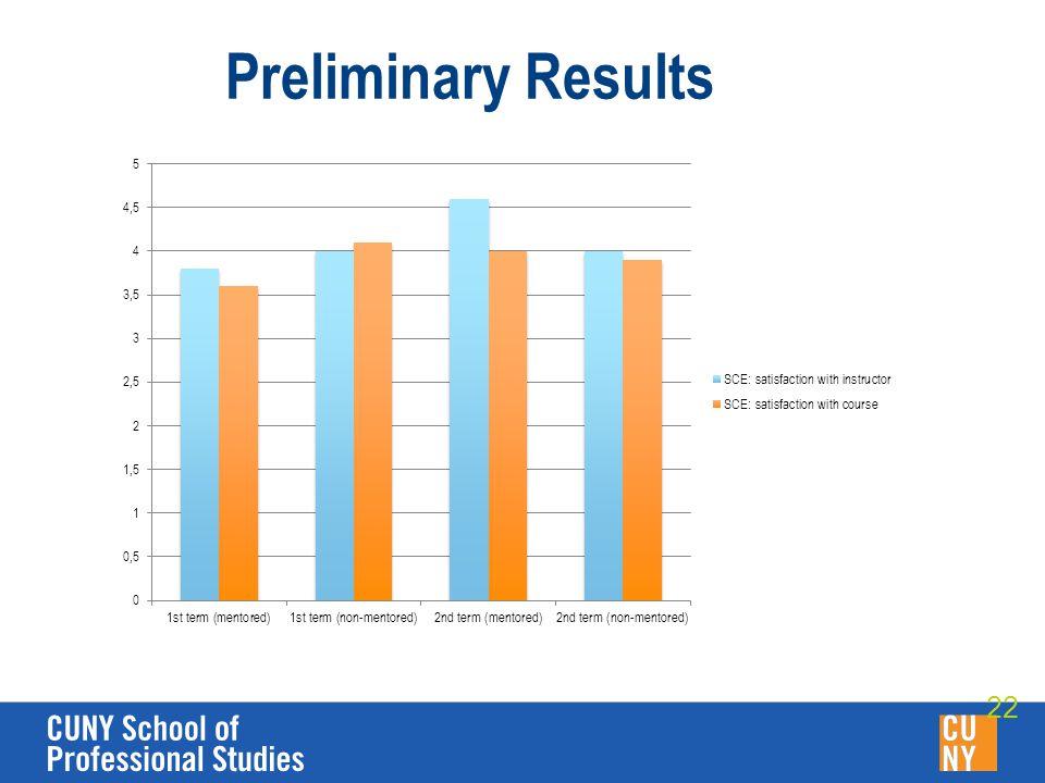 Preliminary Results 22