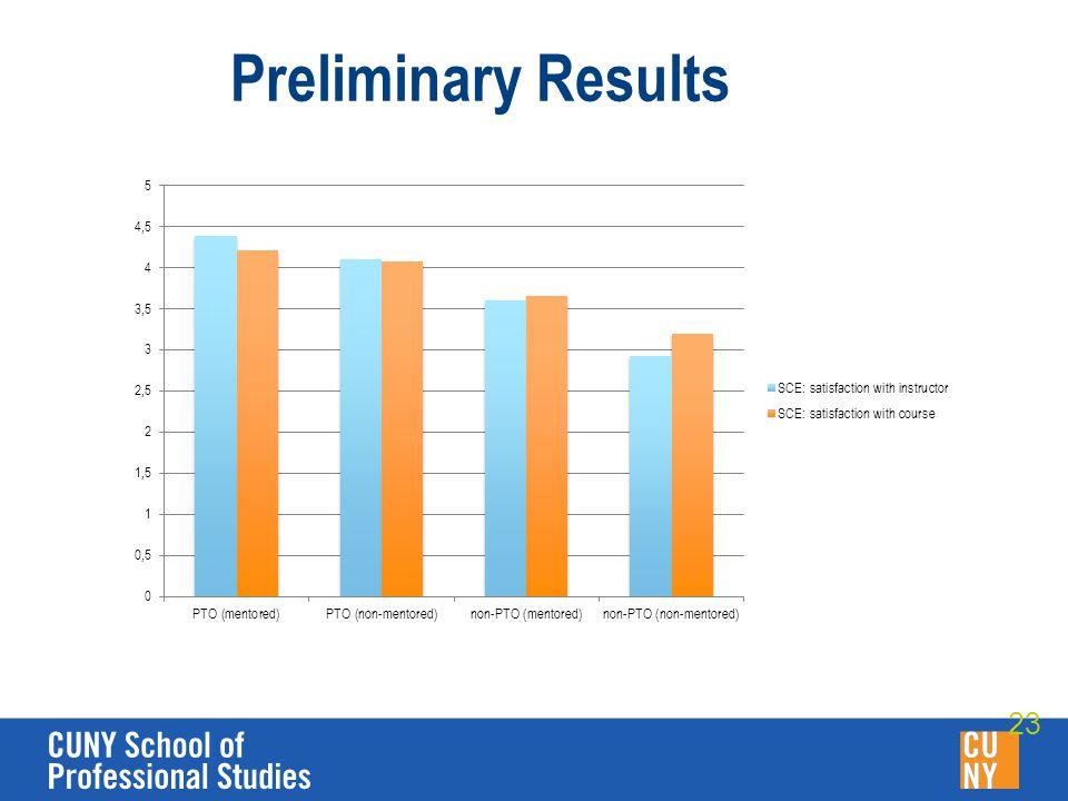 Preliminary Results 23