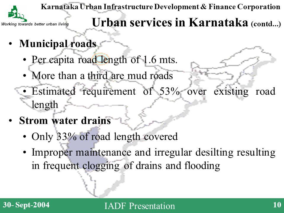 Karnataka Urban Infrastructure Development & Finance Corporation Working towards better urban living 30- Sept-200410 IADF Presentation Urban services in Karnataka (contd...) Municipal roads Per capita road length of 1.6 mts.