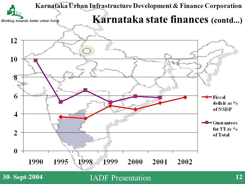 Karnataka Urban Infrastructure Development & Finance Corporation Working towards better urban living 30- Sept-200412 IADF Presentation Karnataka state finances (contd...)
