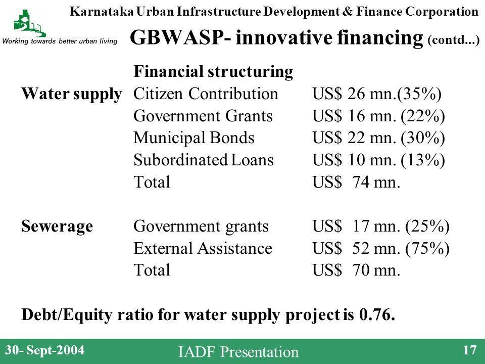 Karnataka Urban Infrastructure Development & Finance Corporation Working towards better urban living 30- Sept-200417 IADF Presentation GBWASP- innovative financing (contd...) Financial structuring Water supplyCitizen Contribution US$ 26 mn.(35%) Government Grants US$ 16 mn.