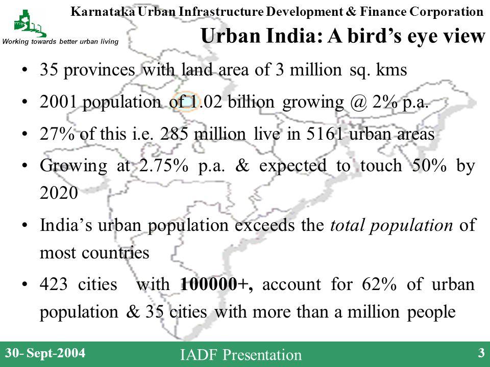 Karnataka Urban Infrastructure Development & Finance Corporation Working towards better urban living 30- Sept-20043 IADF Presentation 35 provinces with land area of 3 million sq.