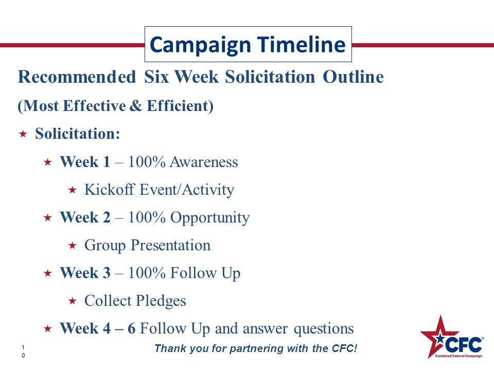 Campaign Timeline 10 Thank you for partnering with the CFC! Recommended Six Week Solicitation Outline (Most Effective & Efficient)  Solicitation:  W