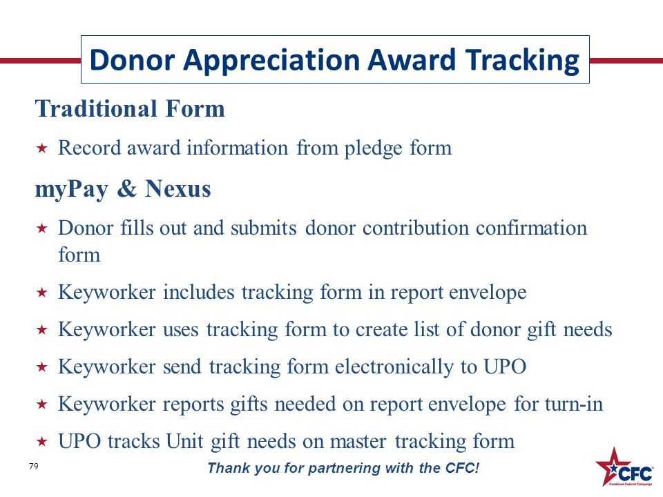 Donor Appreciation Award Tracking 79 Thank you for partnering with the CFC! Traditional Form  Record award information from pledge form myPay & Nexus
