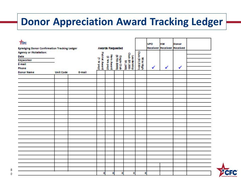 Donor Appreciation Award Tracking Ledger 80
