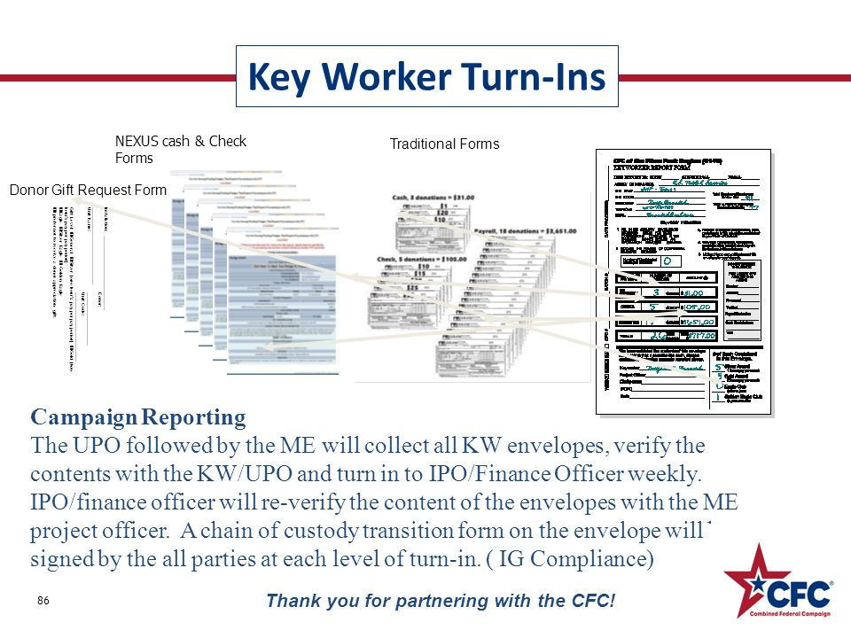 Key Worker Turn-Ins 86 Thank you for partnering with the CFC! Campaign Reporting The UPO followed by the ME will collect all KW envelopes, verify the
